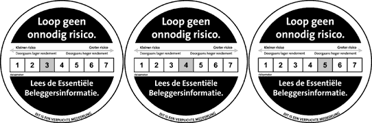 SNS stopt met Profiel Beleggen en introduceert Doelbeleggen